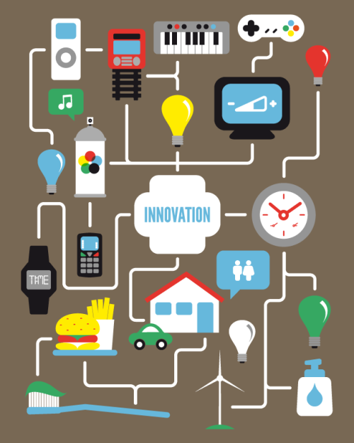 Innovation_threadless